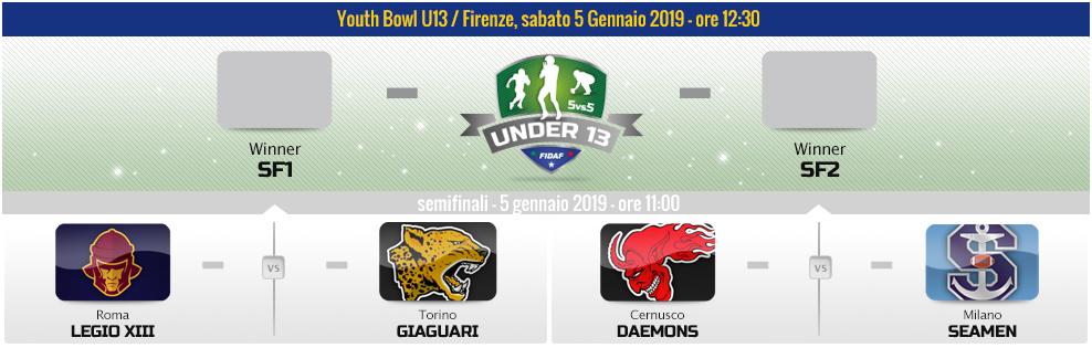 2019_playoff_U13