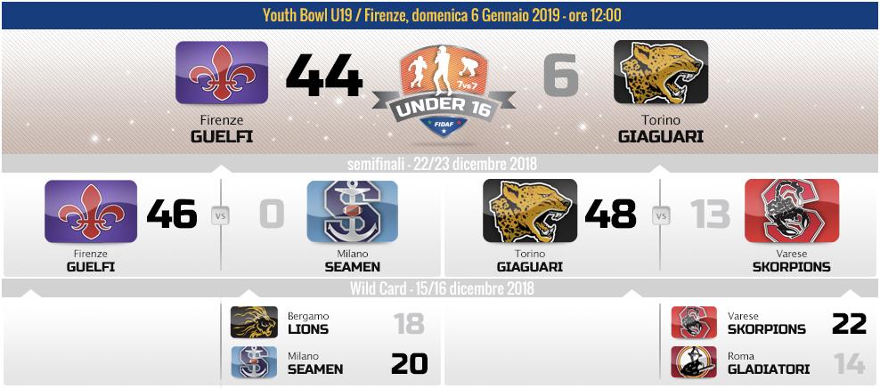 2019_playoff_U16